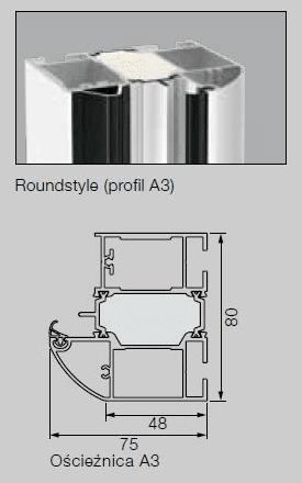 Aluminiowa ościeżnica 80 mm Profil A3